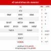 Thống kê XSBL ngày 13/4/2021 - Thống kê KQ xổ số Bạc Liêu thứ 3
