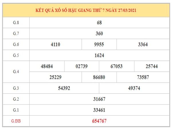 Dự đoán XSHG ngày 3/4/2021 dựa trên kết quả kì trước
