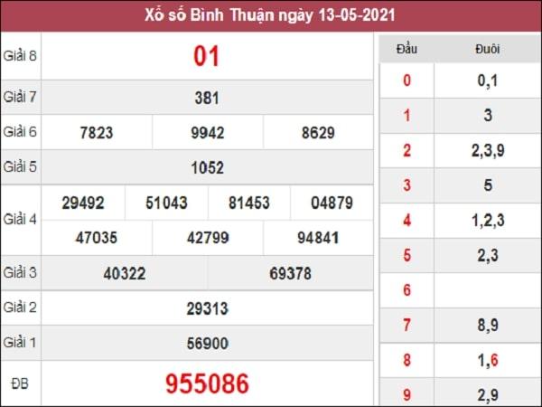 Dự đoán xổ số Đồng Nai 20/5/2021