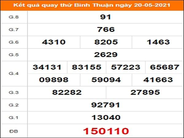 Quay thử kết quả xổ số Bình Thuận 20/5/2021