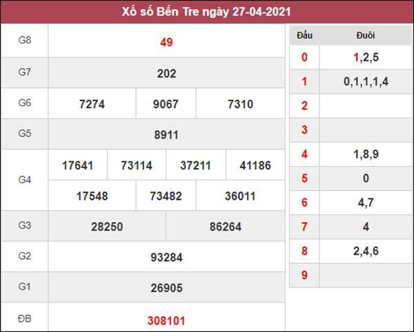 Dự đoán XSBT 4/5/2021 chốt KQXS Bến Tre cùng cao thủ