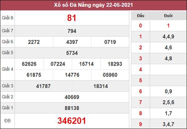 Dự đoán XSDNG 26/5/2021 thứ 4 cùng siêu cao thủ