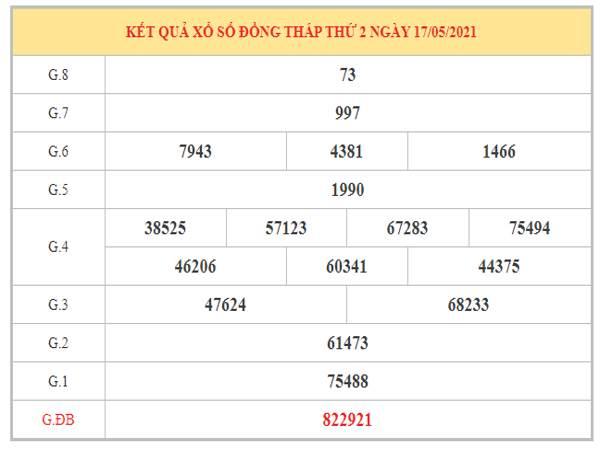 Dự đoán XSDT ngày 24/5/2021 dựa trên kết quả kì trước