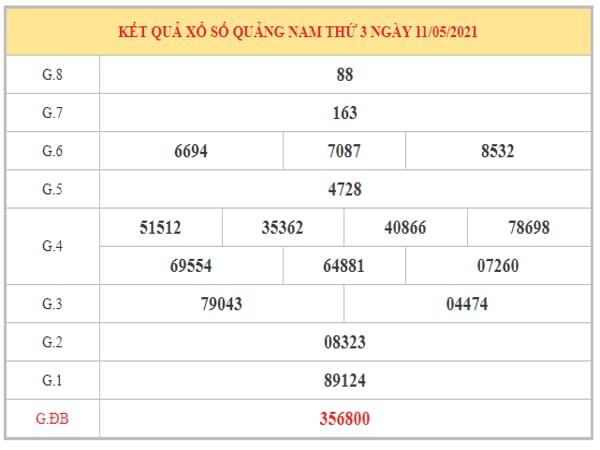 Dự đoán XSQNM ngày 18/5/2021 dựa trên kết quả kì trước
