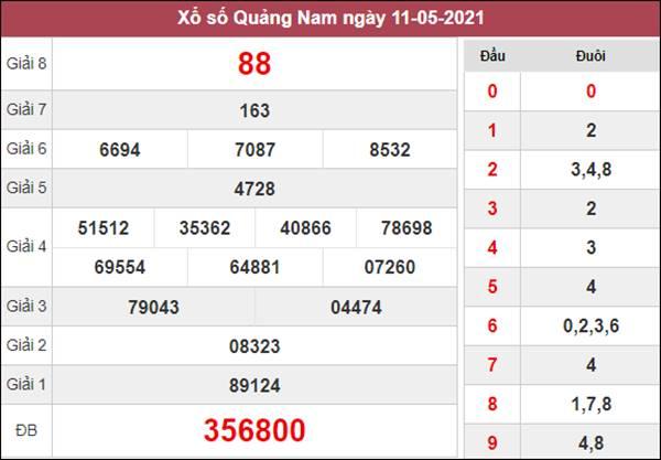 Dự đoán XSQNM 18/5/2021 thứ 3 chốt lô số đẹp siêu chuẩn