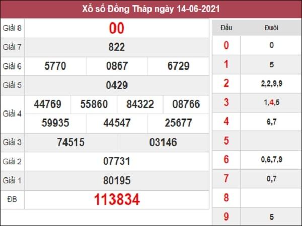 Dự đoán xổ số Đồng Tháp 21/6/2021