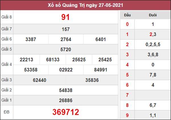 Dự đoán XSQT 3/6/2021 thứ 5 siêu chuẩn cùng cao thủ