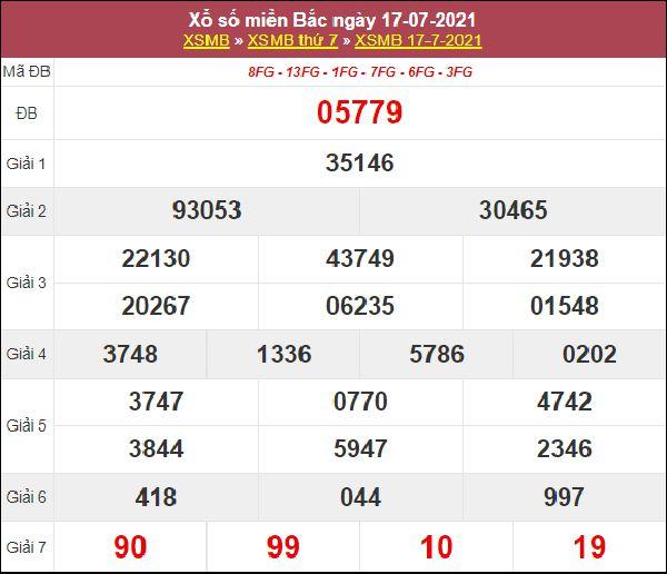 Dự đoán XSMB ngày 18/7/2021 chốt lô VIP miền Bắc
