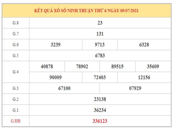 Dự đoán XSNT ngày 16/7/2021 dựa trên kết quả kì trước