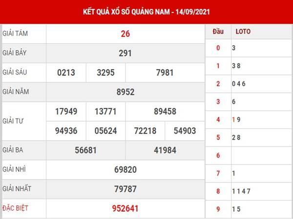 Thống kê xổ số Quảng Nam thứ 3 ngày 21/9/2021