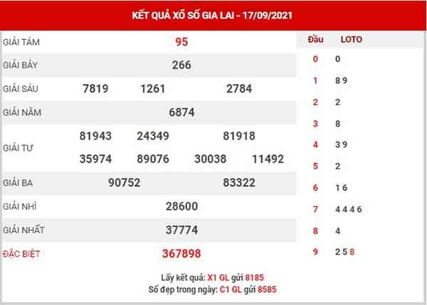 Thống kê XSGL ngày 24/9/2021