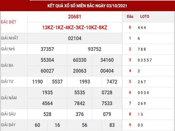 Thống kê kết quả XSMB 4/10/2021 - Soi cầu VIP thứ 2
